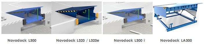 Гидравлические платформы с поворотной аппарелью